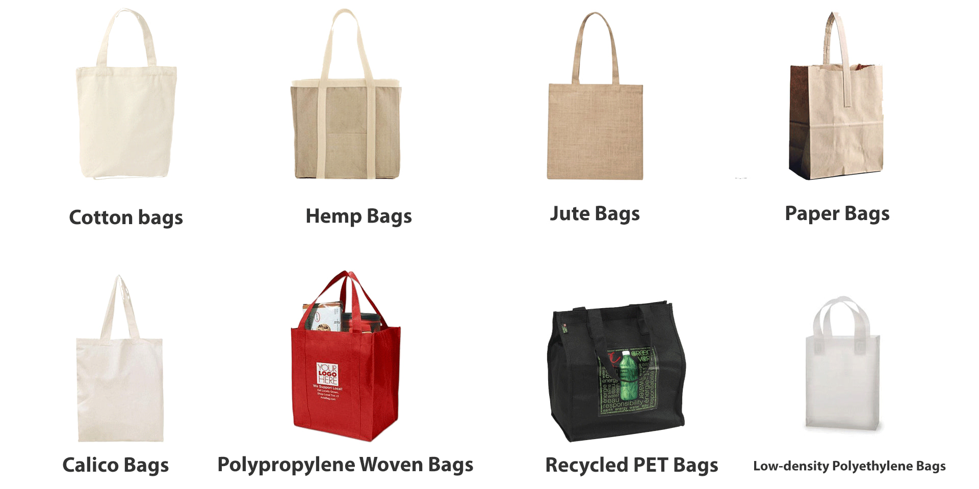 types of reusable bags