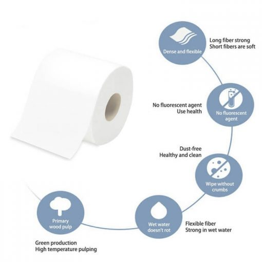 Wholesale High Quality Factory OEM Bulk Health Organic Virgin Pulp Bathroom Soft Tissue toilet Paper For Sale 01-04