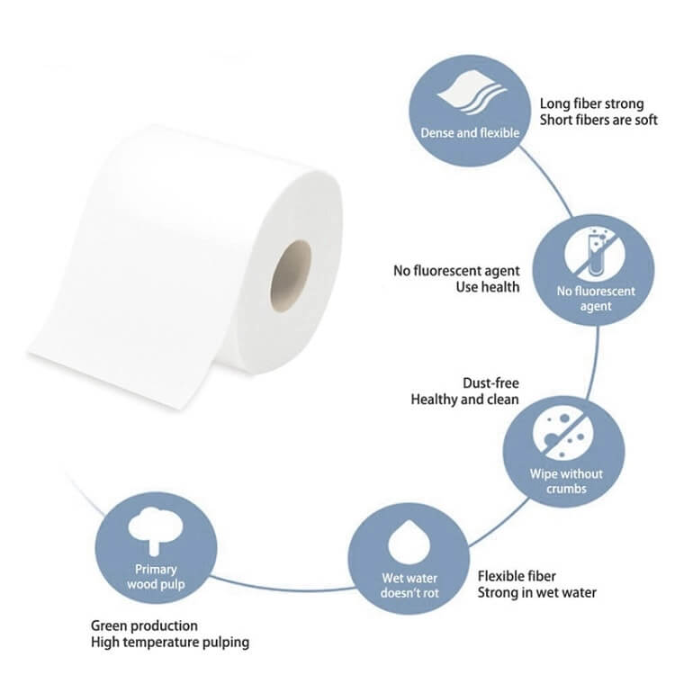 wholesale high quality factory oem bulk health organic virgin pulp bathroom soft tissue toilet paper for sale 01 background-01